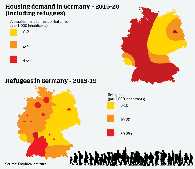 housing demand in Germany
